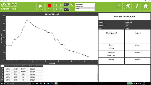 Califort Performance Testing Software