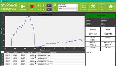 Testing software Califort