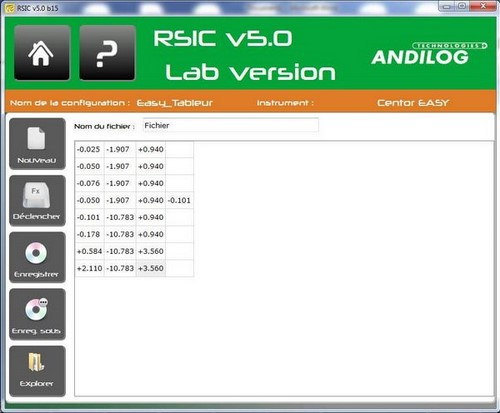 RSIC-LAB vue du tableur