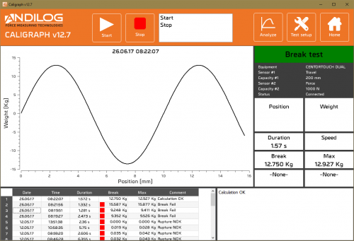Springtest 2 - Data acquisition Software Caligraph